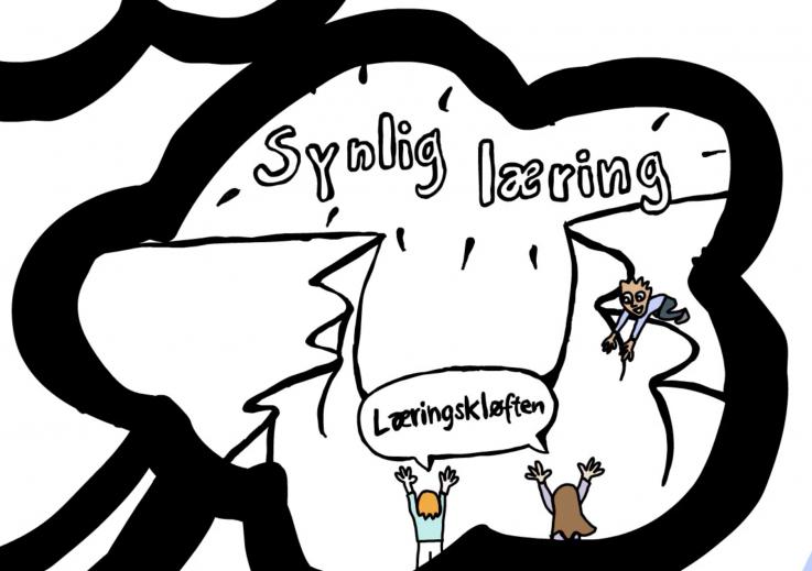 synlig læring